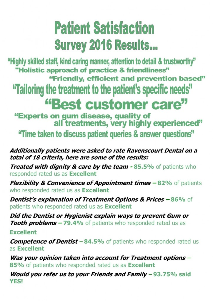Patient Satisfaction Survey Ravenscourt